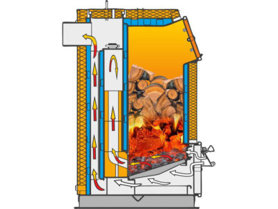 Как правильно топить брикетами твердотопливный котел?